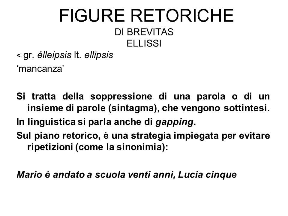 Figure retoriche di brevitas Ellissi