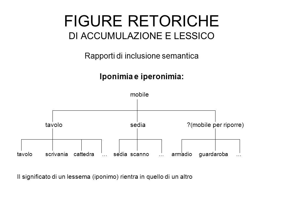 Figure retoriche di accumulazione e lessico