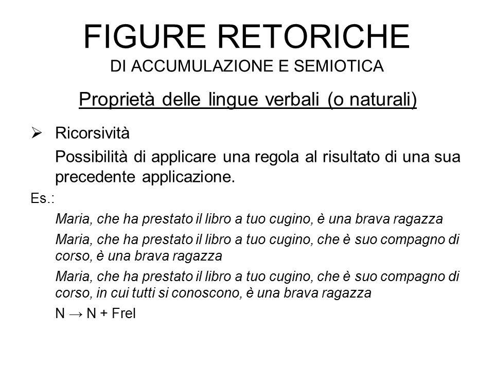 Figure retoriche di accumulazione e semiotica