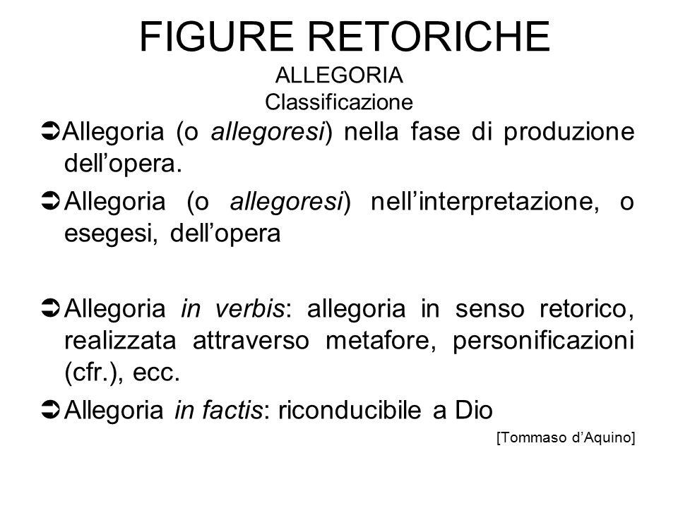Figure retoriche allegoria Classificazione