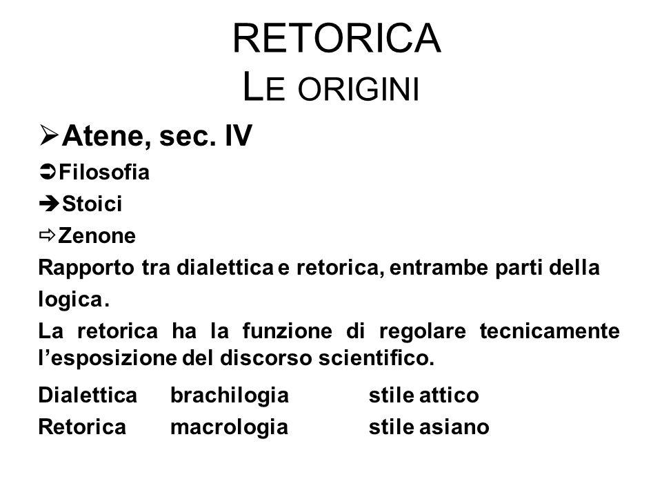 Retorica Le origini Atene, sec. IV Filosofia Stoici Zenone