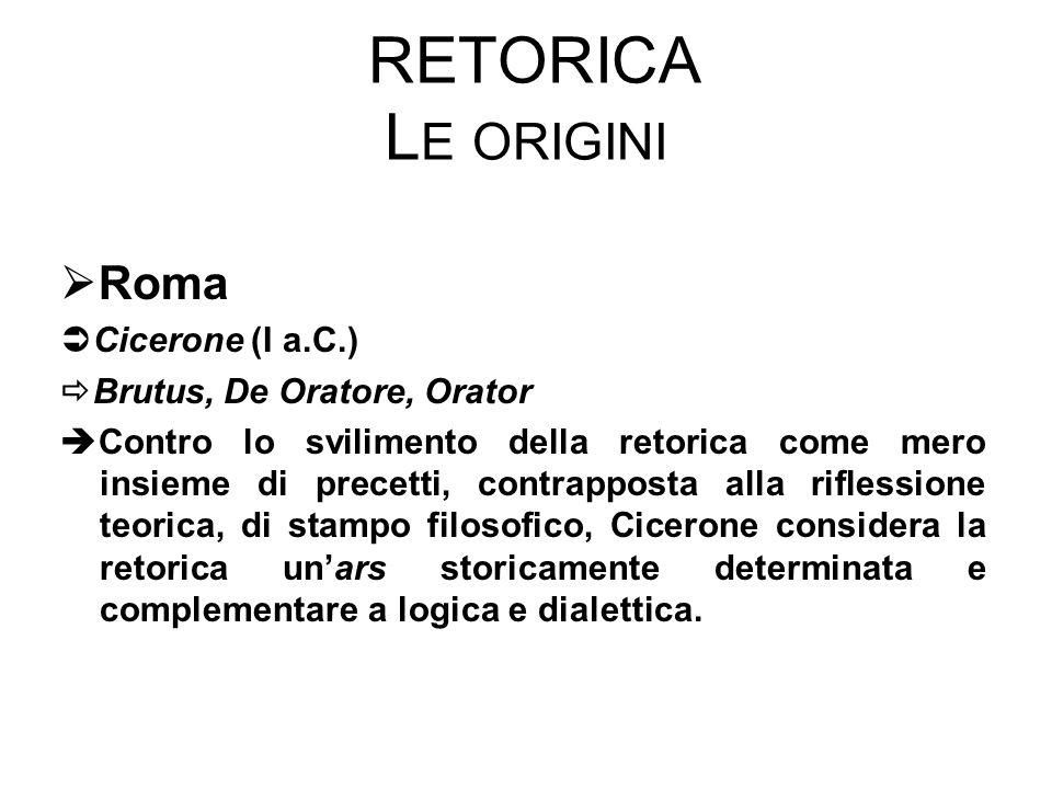 Retorica Le origini Roma Cicerone (I a.C.)