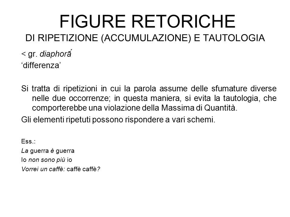 Figure retoriche di ripetizione (accumulazione) e tautologia