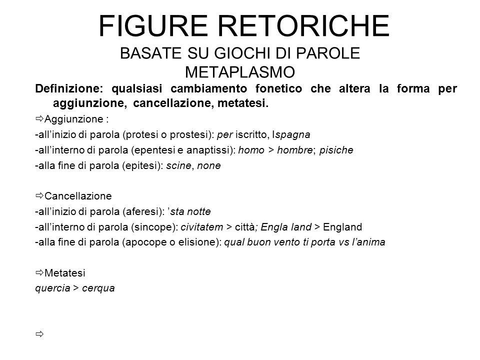 Figure retoriche basate su giochi di parole Metaplasmo