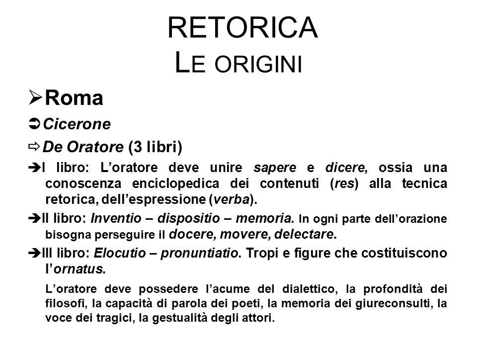 Retorica Le origini Roma Cicerone De Oratore (3 libri)
