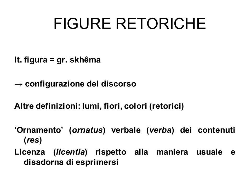 Figure retoriche lt. figura = gr. skhêma → configurazione del discorso