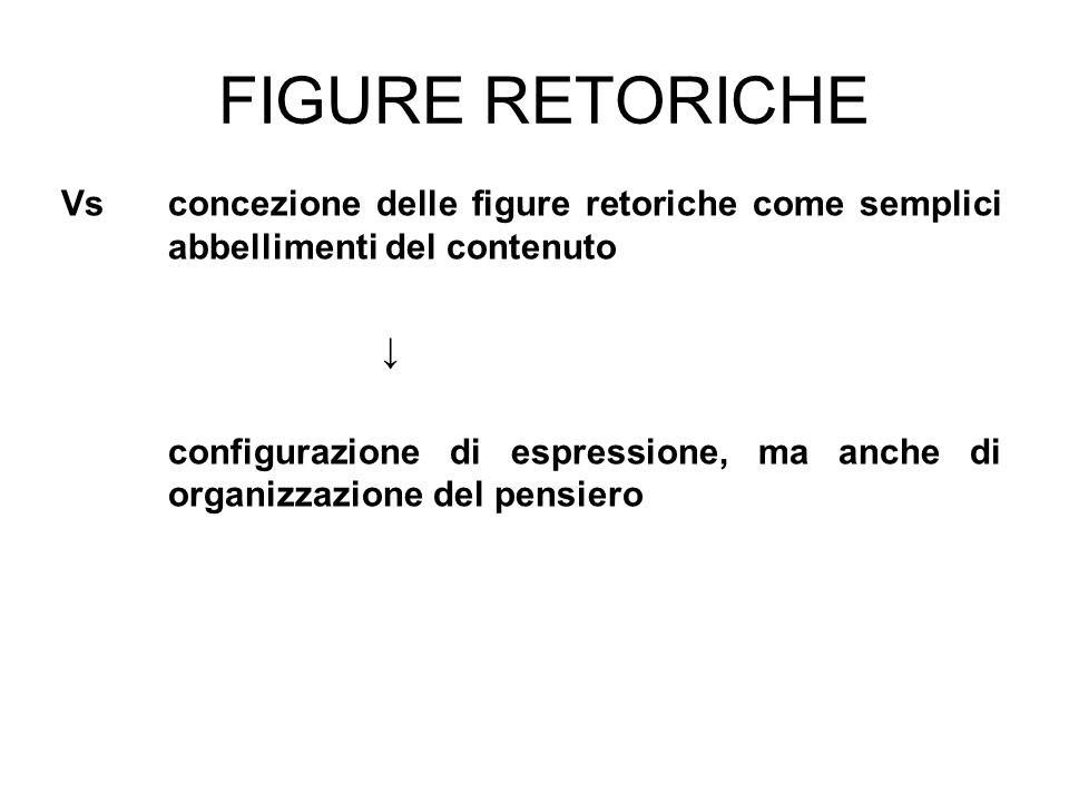 Figure retoriche Vs concezione delle figure retoriche come semplici abbellimenti del contenuto. ↓