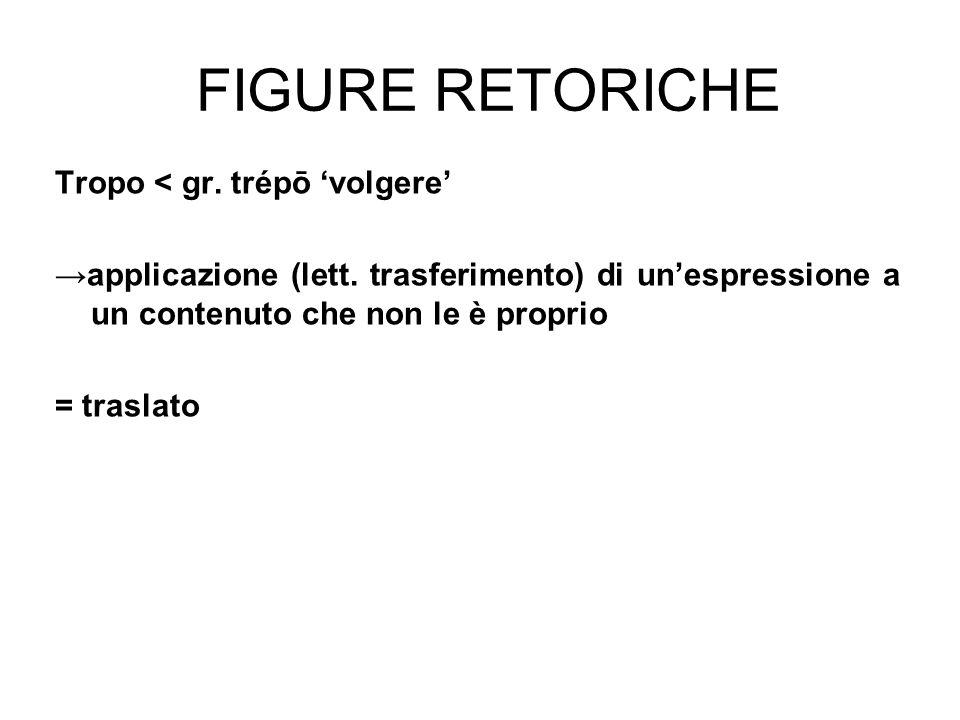 Figure retoriche Tropo < gr. trépō 'volgere'