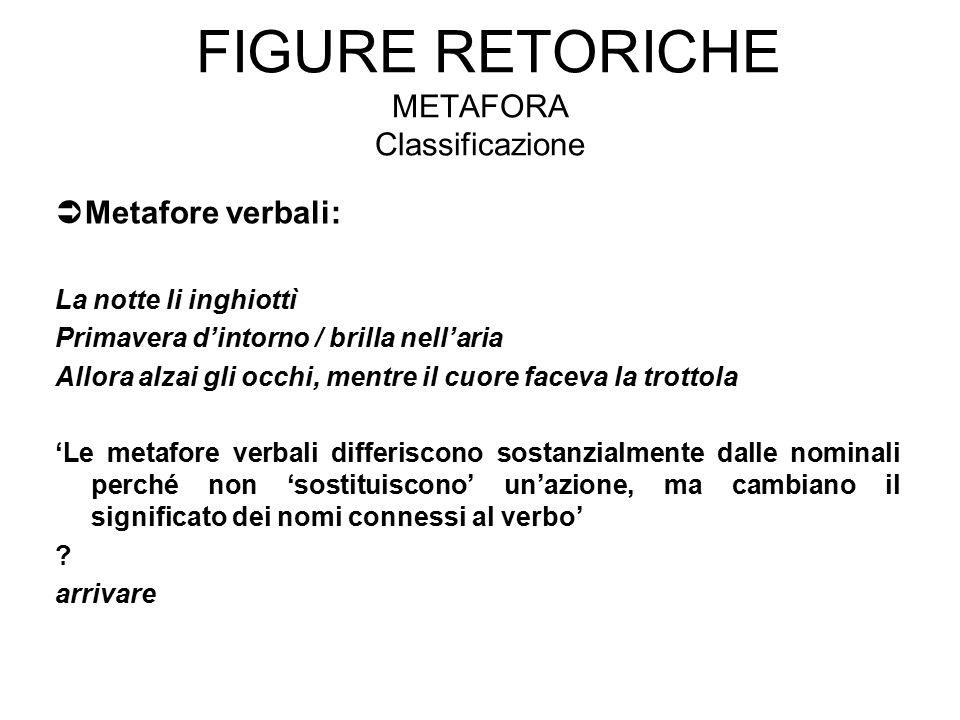 Figure retoriche Metafora Classificazione