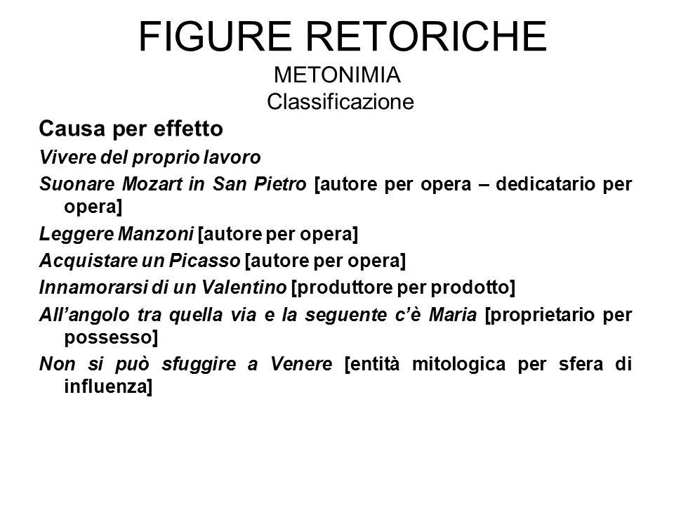 Figure retoriche Metonimia Classificazione
