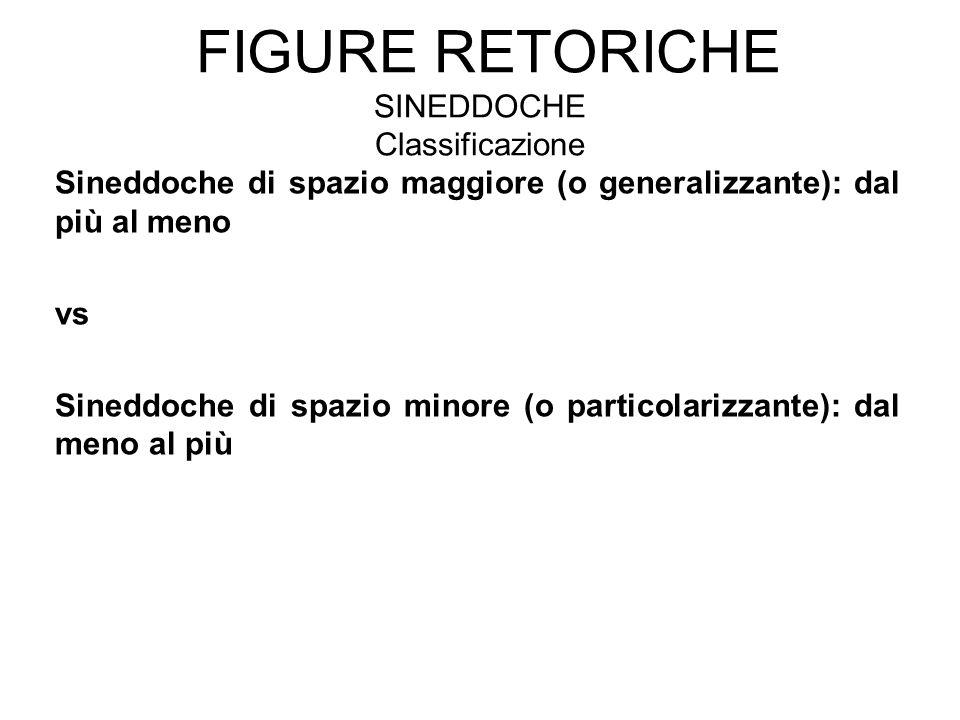 Figure retoriche sineddoche Classificazione