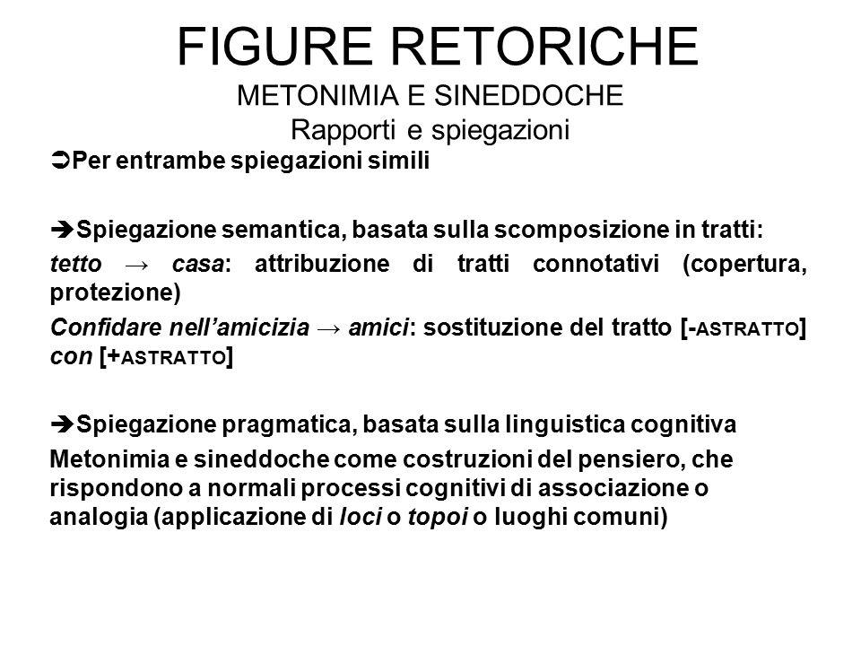 Figure retoriche metonimia e sineddoche Rapporti e spiegazioni