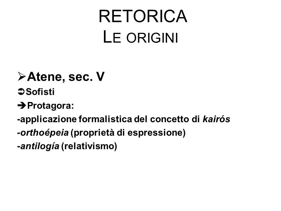 Retorica Le origini Atene, sec. V Sofisti Protagora: