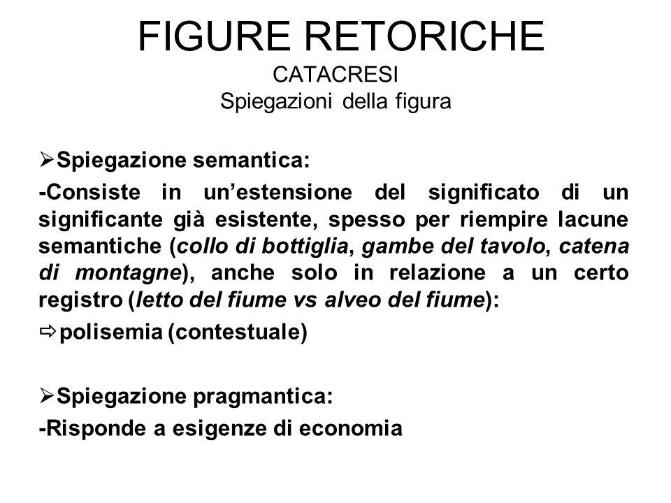 Figure retoriche catacresi Spiegazioni della figura