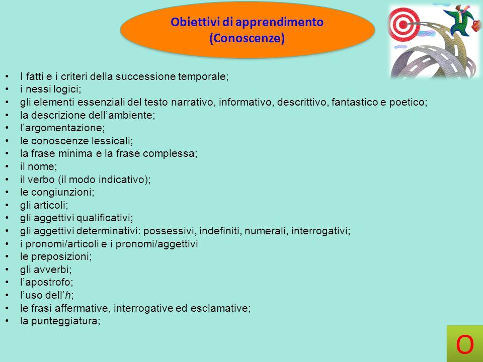 Obiettivi di apprendimento
