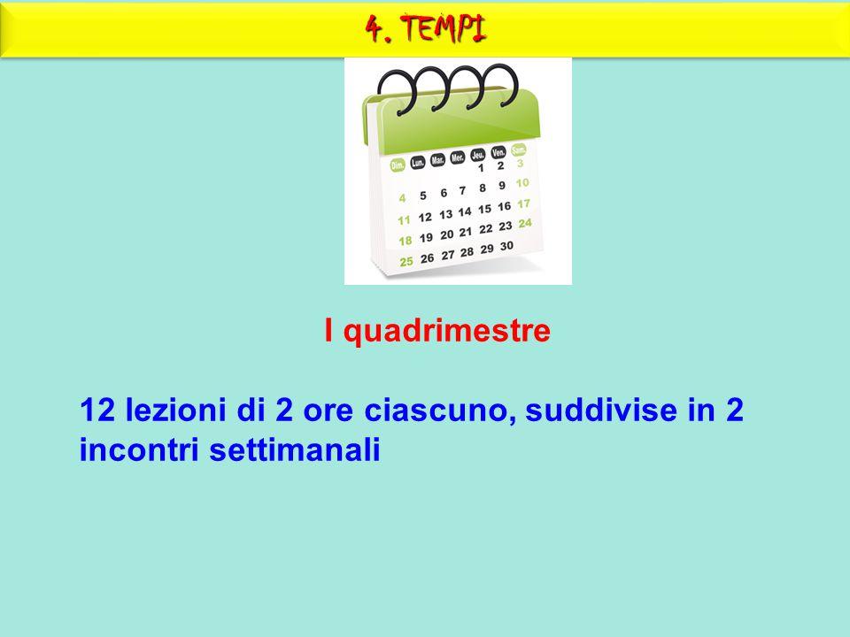 4. TEMPI I quadrimestre 12 lezioni di 2 ore ciascuno, suddivise in 2 incontri settimanali