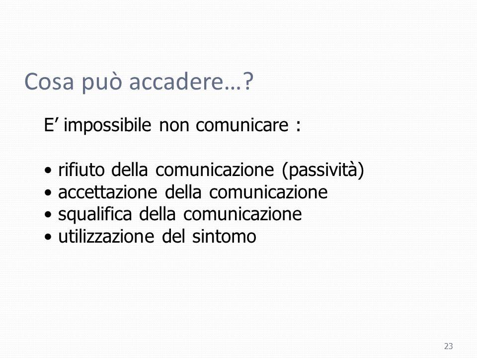 Cosa può accadere… E' impossibile non comunicare :