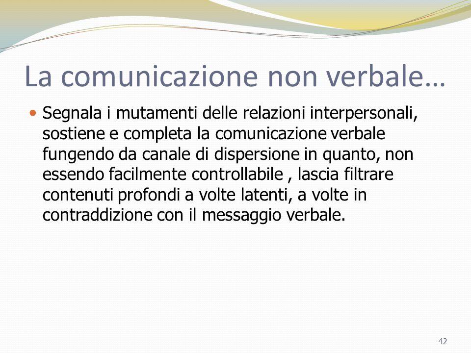La comunicazione non verbale…