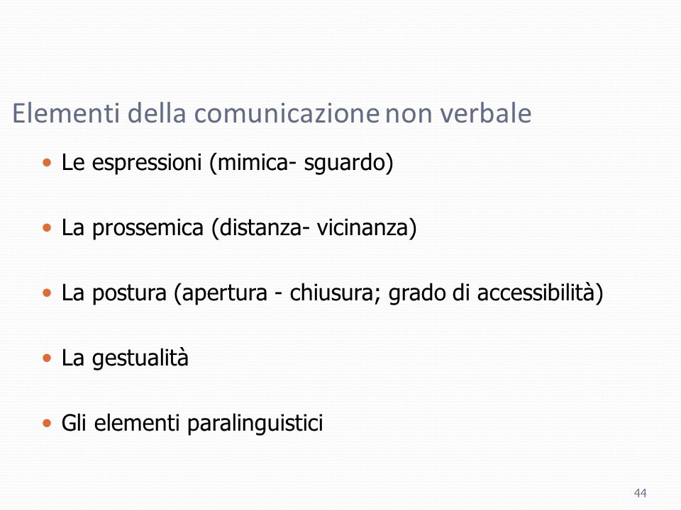 Elementi della comunicazione non verbale