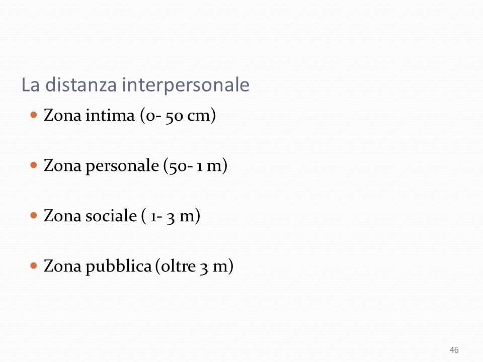 La distanza interpersonale