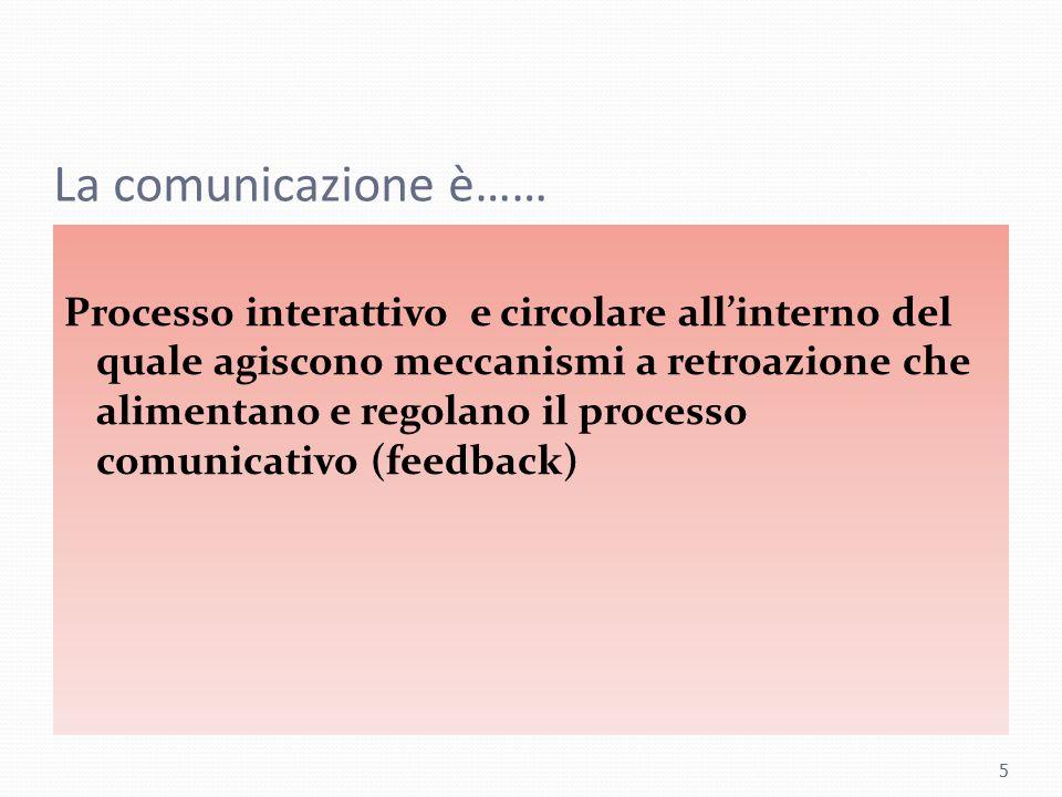 La comunicazione è……