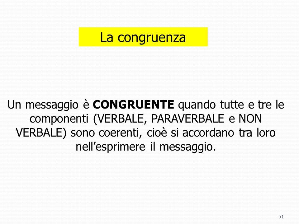 La congruenza