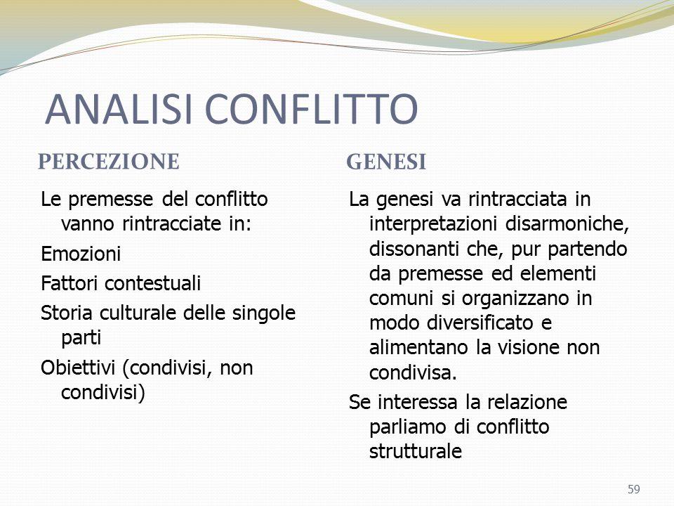 ANALISI CONFLITTO PERCEZIONE GENESI