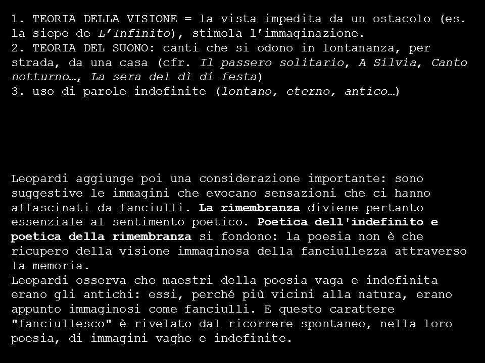 1. TEORIA DELLA VISIONE = la vista impedita da un ostacolo (es