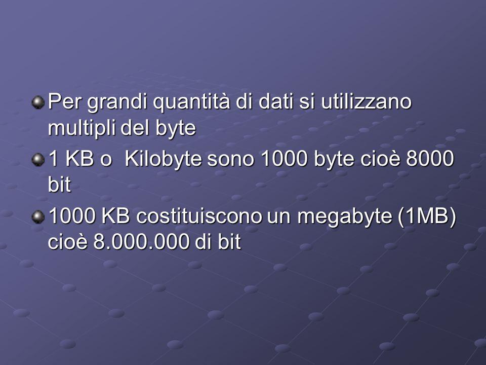 Per grandi quantità di dati si utilizzano multipli del byte