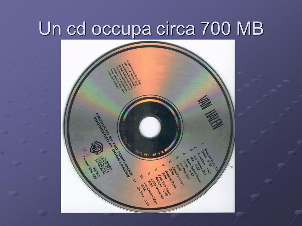 Un cd occupa circa 700 MB