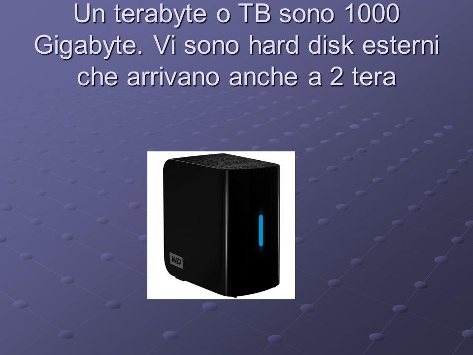 Un terabyte o TB sono 1000 Gigabyte