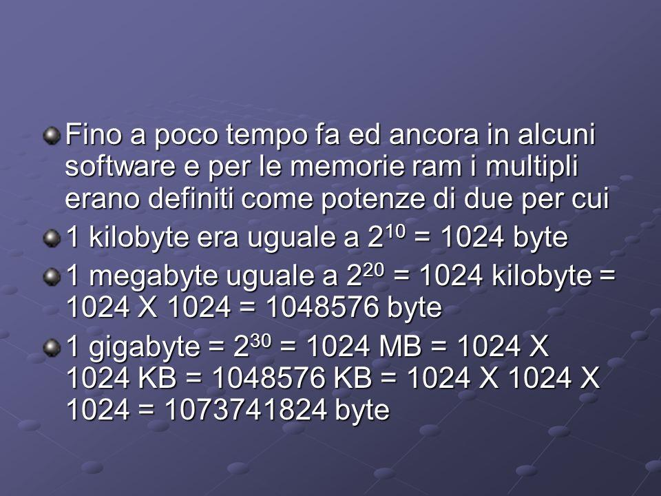 Fino a poco tempo fa ed ancora in alcuni software e per le memorie ram i multipli erano definiti come potenze di due per cui
