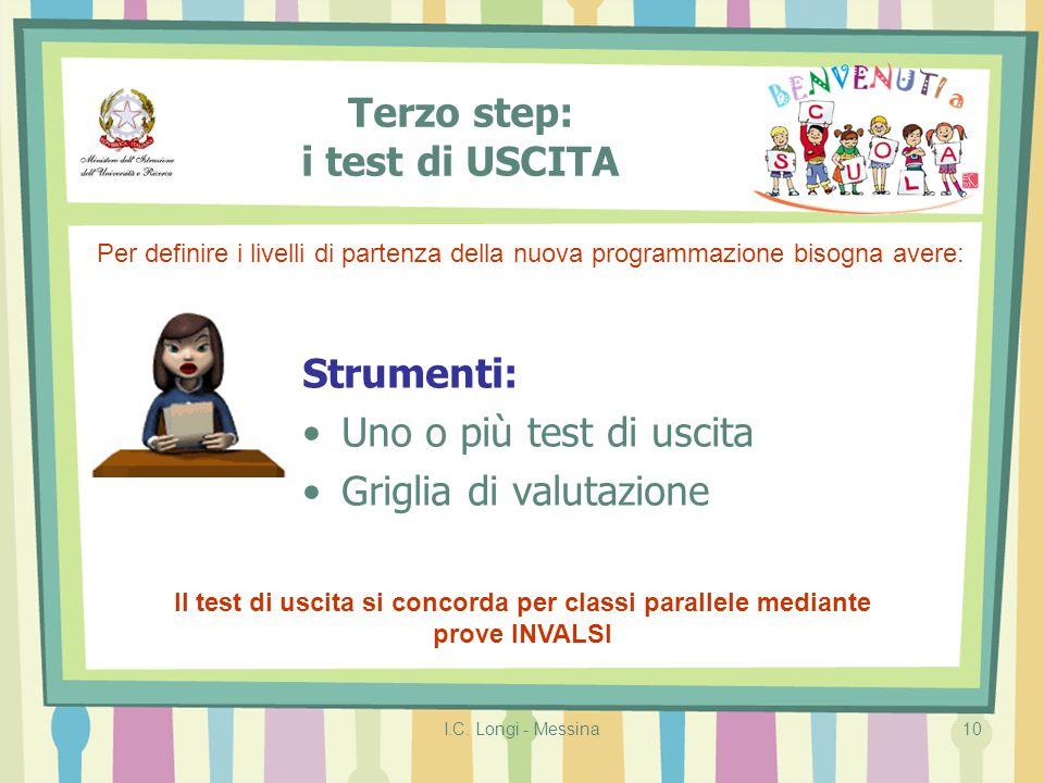 Terzo step: i test di USCITA