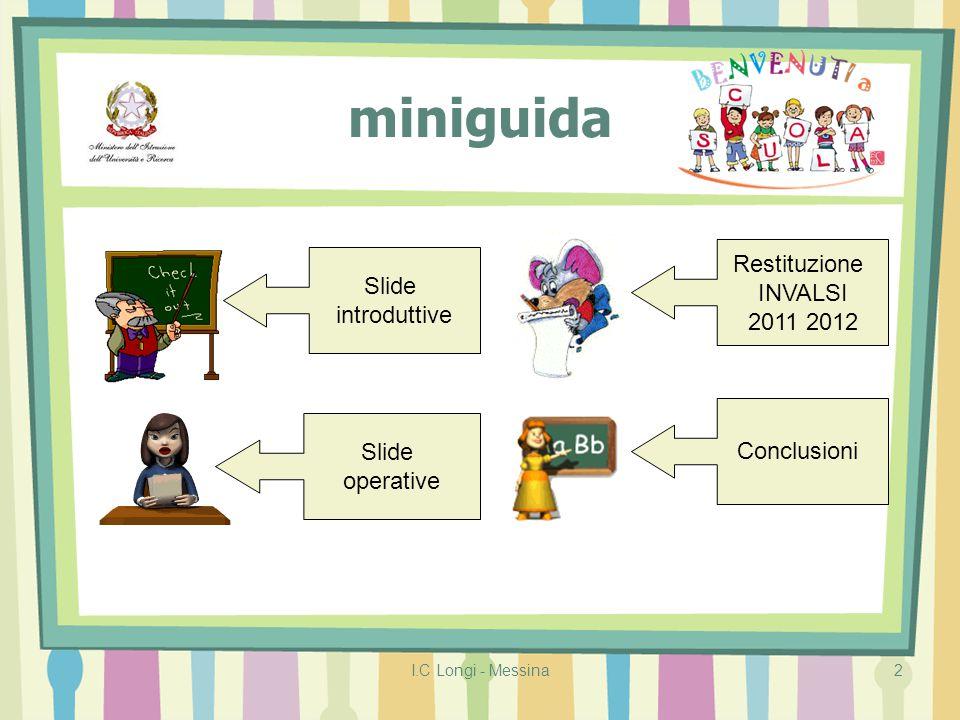 miniguida Restituzione Slide INVALSI introduttive 2011 2012