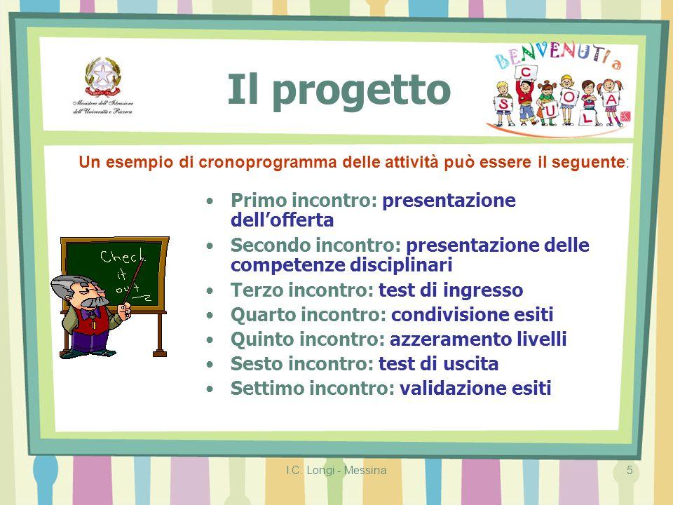 Il progetto Primo incontro: presentazione dell'offerta