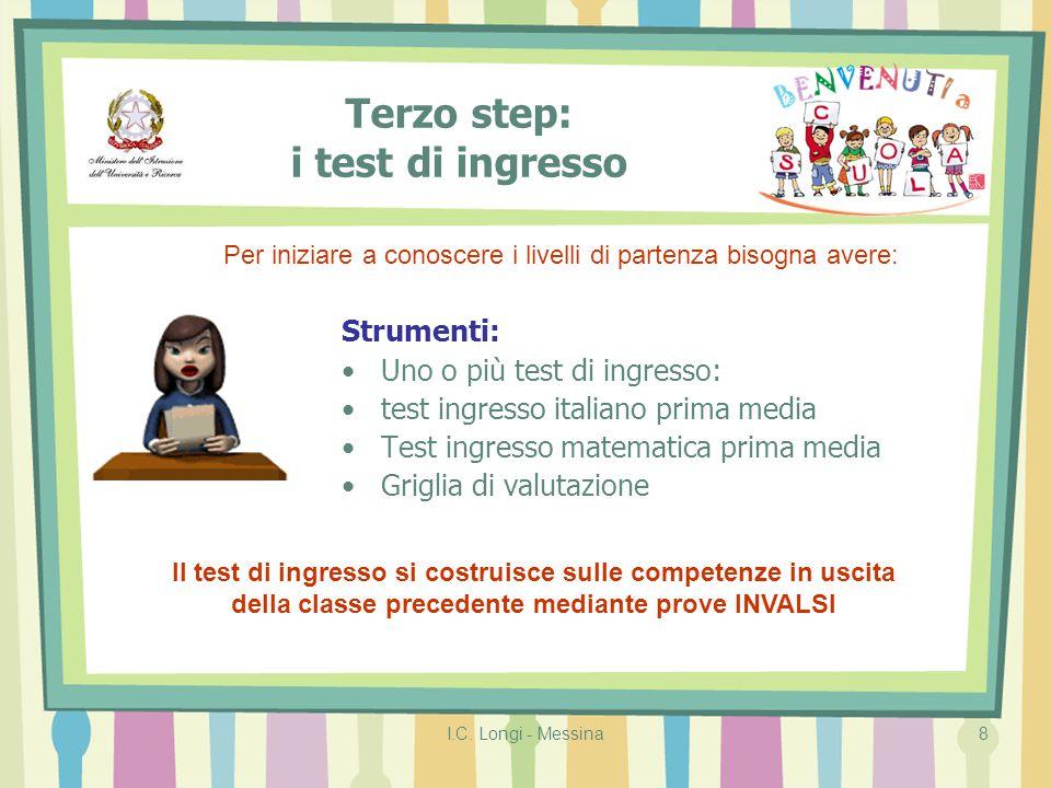 Terzo step: i test di ingresso