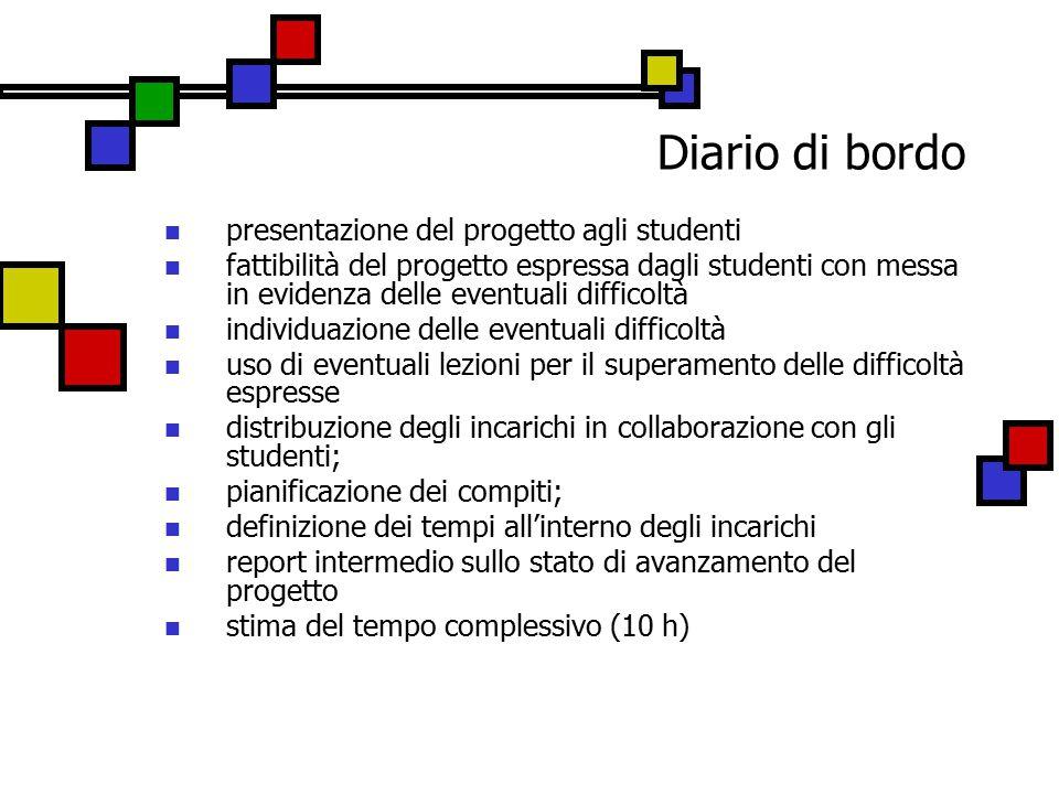 Diario di bordo presentazione del progetto agli studenti