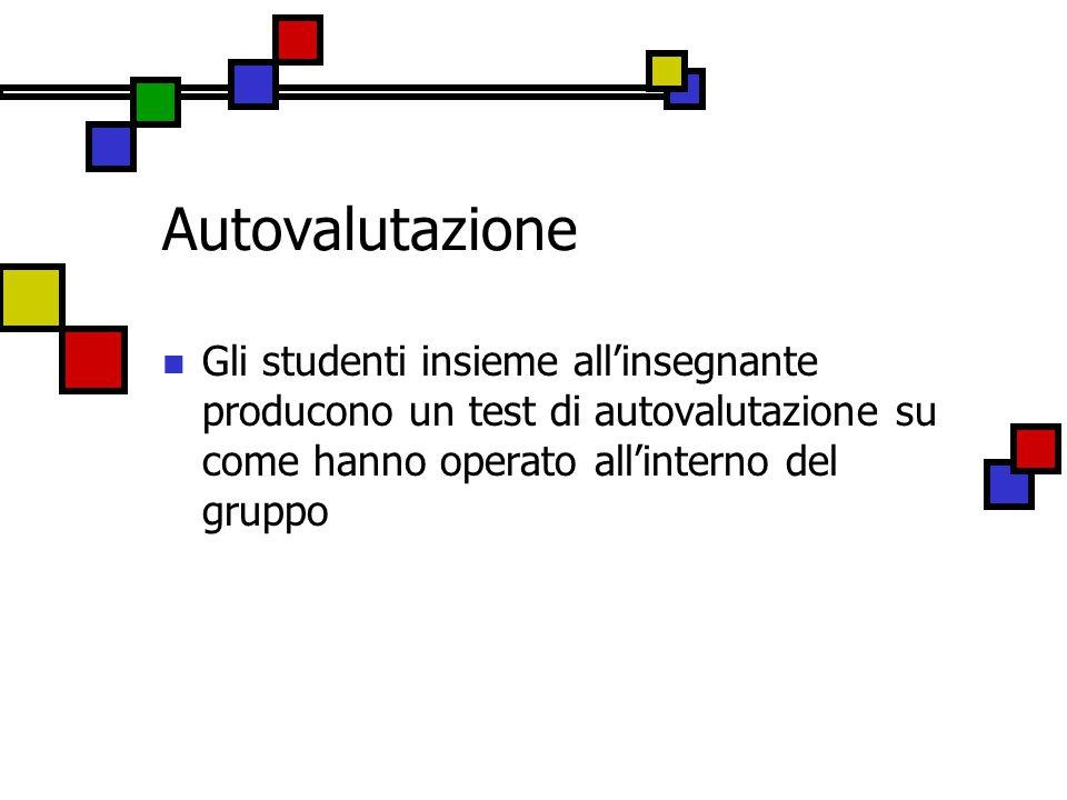 Autovalutazione Gli studenti insieme all'insegnante producono un test di autovalutazione su come hanno operato all'interno del gruppo.