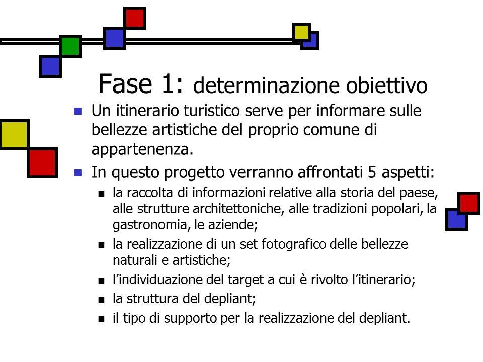 Fase 1: determinazione obiettivo