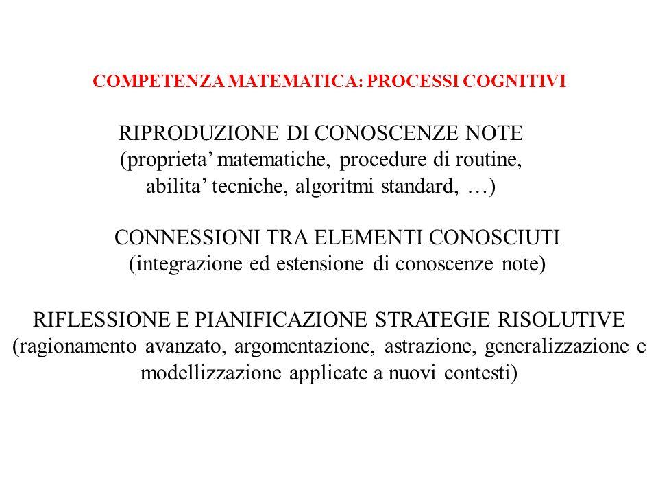 COMPETENZA MATEMATICA: PROCESSI COGNITIVI