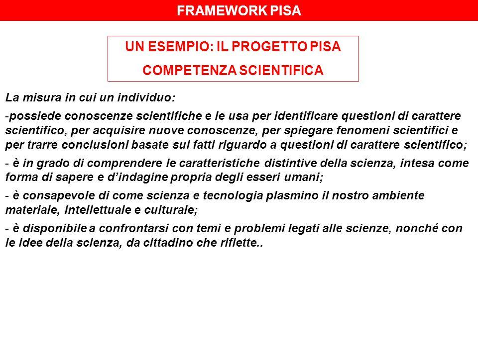 UN ESEMPIO: IL PROGETTO PISA COMPETENZA SCIENTIFICA