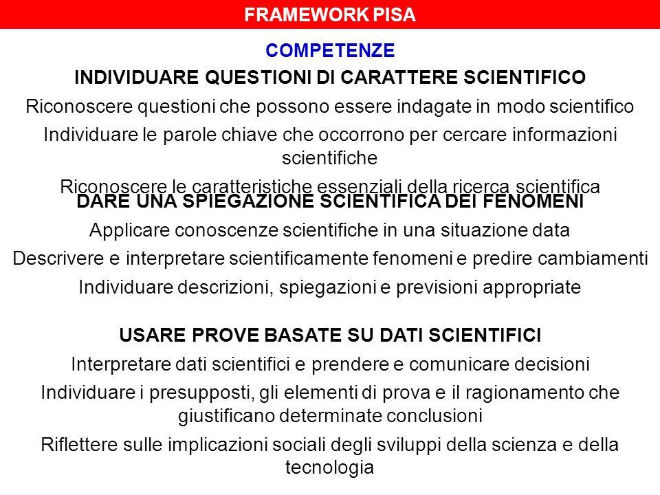 individuare questioni di carattere scientifico