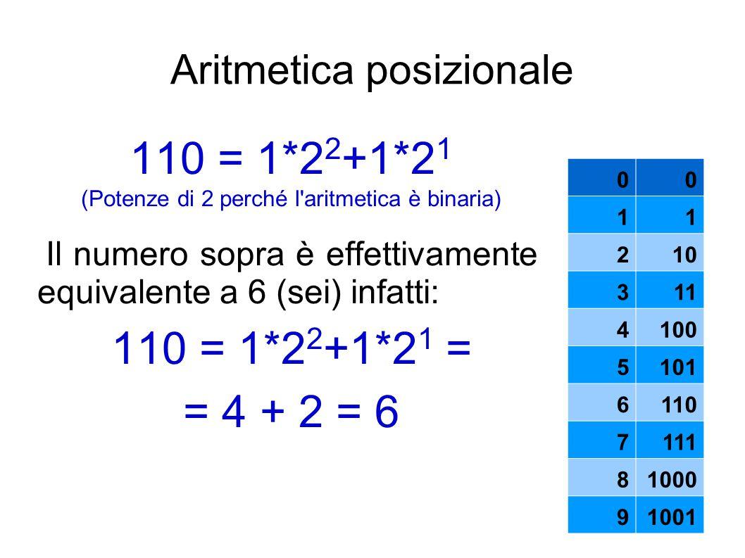 Aritmetica posizionale