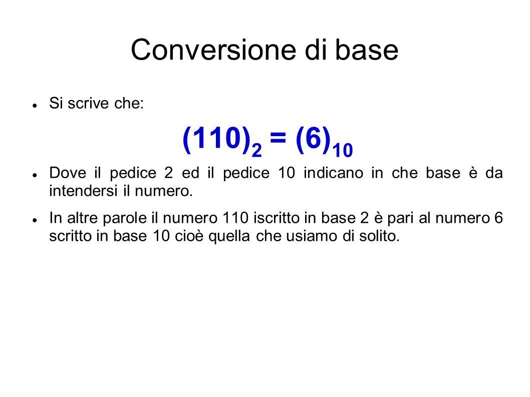 Conversione di base (110)2 = (6)10 Si scrive che: