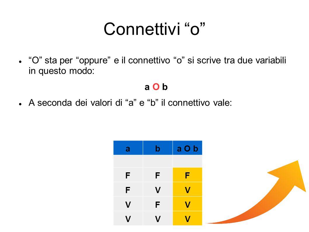 Connettivi o O sta per oppure e il connettivo o si scrive tra due variabili in questo modo: