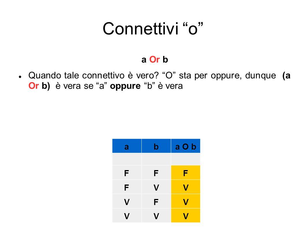 Connettivi o a Or b. Quando tale connettivo è vero O sta per oppure, dunque (a Or b) è vera se a oppure b è vera.