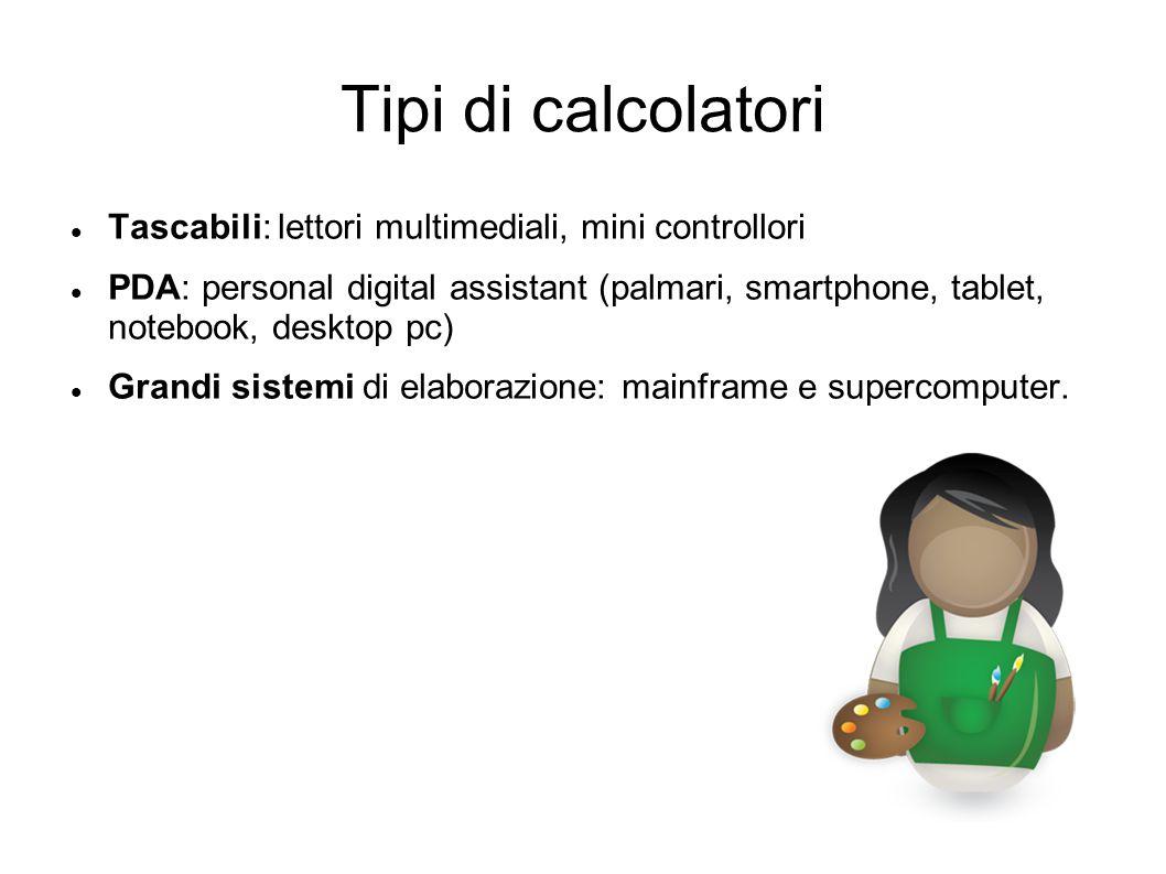 Tipi di calcolatori Tascabili: lettori multimediali, mini controllori