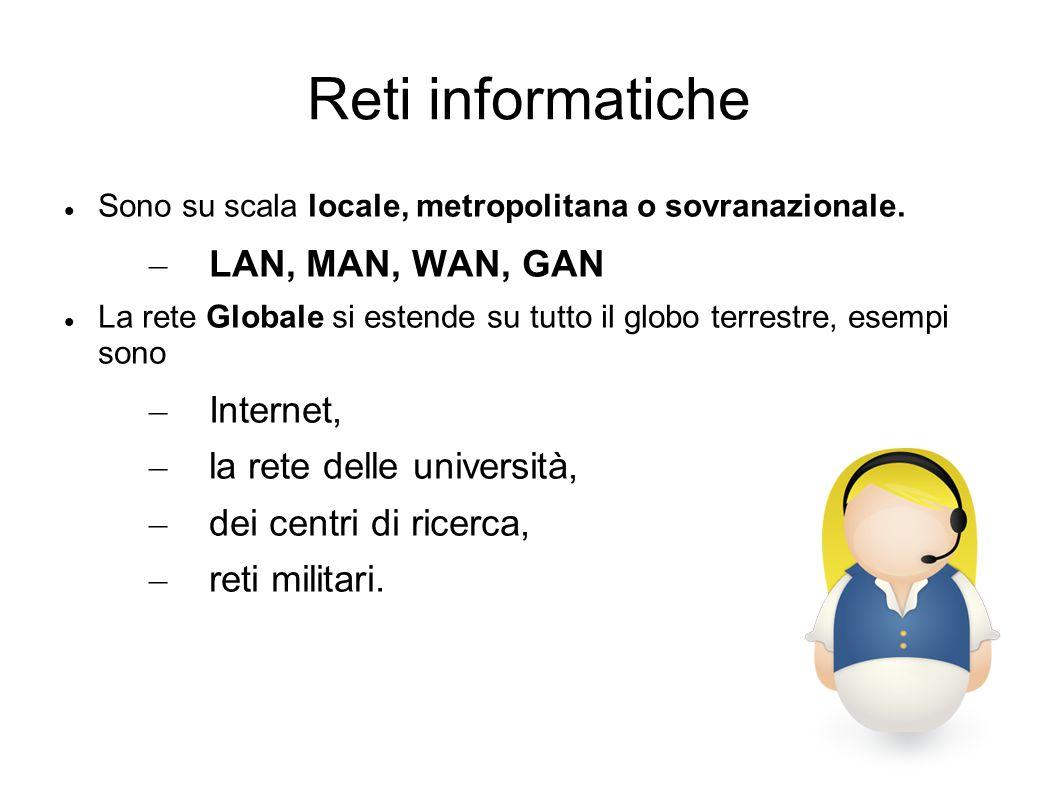 Reti informatiche LAN, MAN, WAN, GAN Internet,