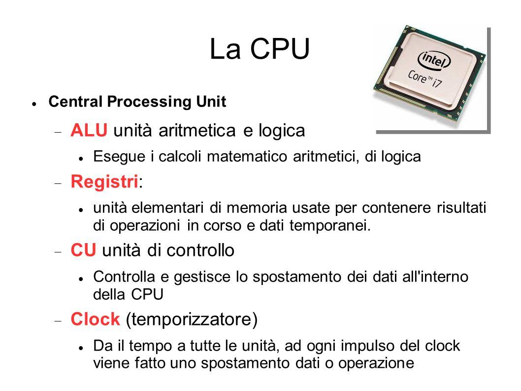 La CPU ALU unità aritmetica e logica Registri: CU unità di controllo