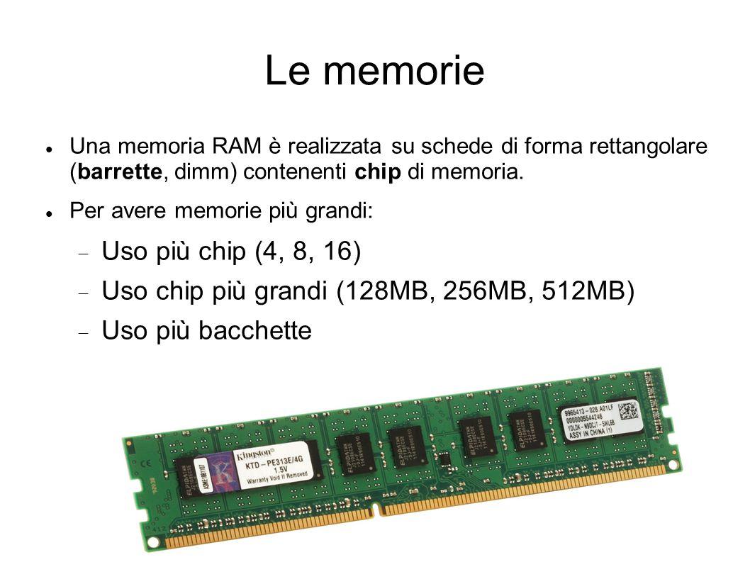 Le memorie Uso più chip (4, 8, 16)